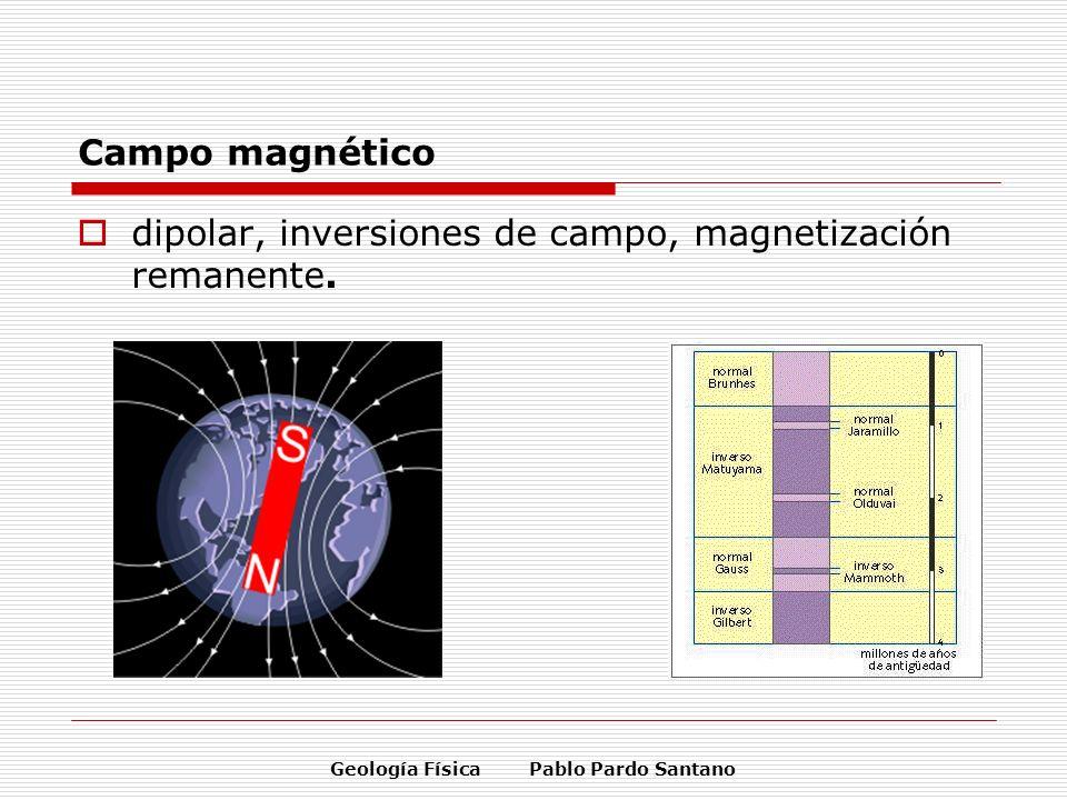 Geología Física Pablo Pardo Santano Campo magnético dipolar, inversiones de campo, magnetización remanente.