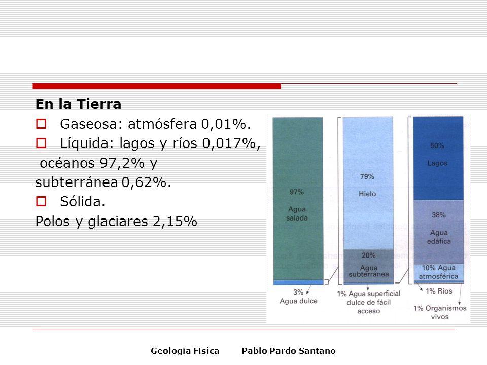 Geología Física Pablo Pardo Santano En la Tierra Gaseosa: atmósfera 0,01%. Líquida: lagos y ríos 0,017%, océanos 97,2% y subterránea 0,62%. Sólida. Po