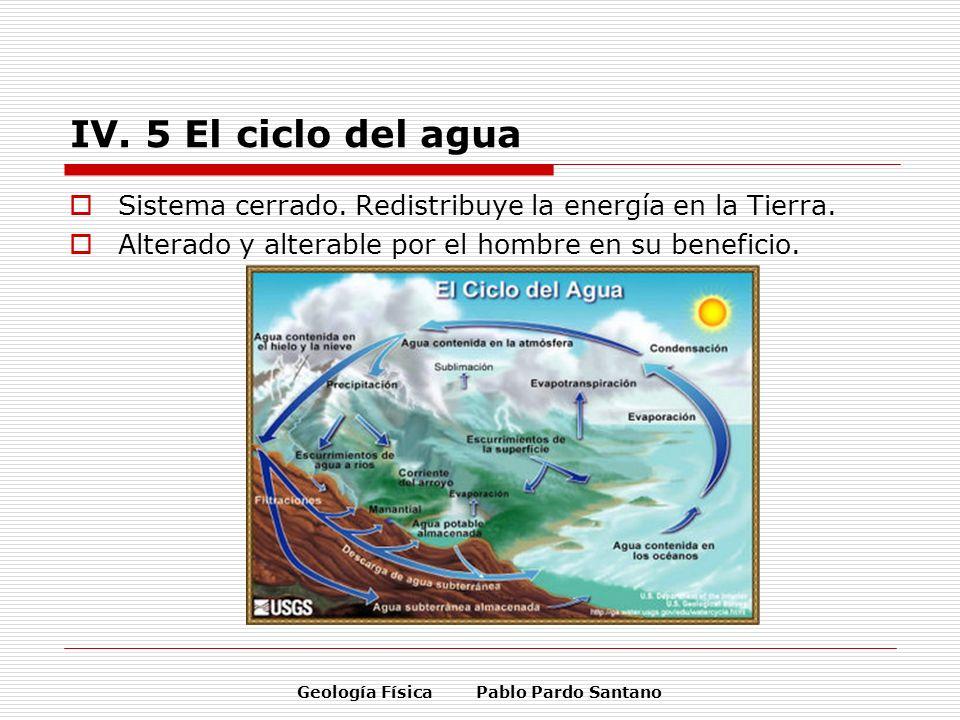 Geología Física Pablo Pardo Santano IV. 5 El ciclo del agua Sistema cerrado. Redistribuye la energía en la Tierra. Alterado y alterable por el hombre