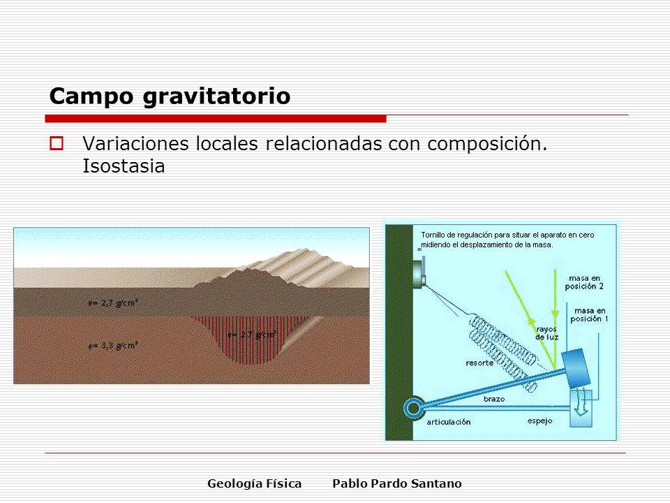 Geología Física Pablo Pardo Santano Campo gravitatorio Variaciones locales relacionadas con composición. Isostasia