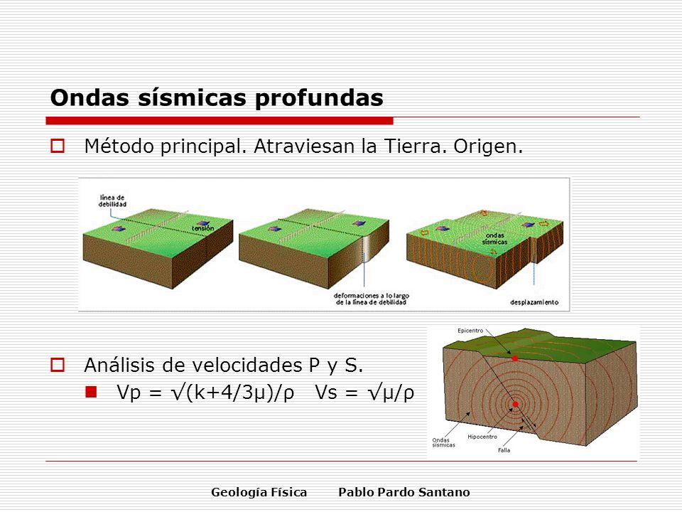 Geología Física Pablo Pardo Santano Ondas sísmicas profundas Método principal. Atraviesan la Tierra. Origen. Análisis de velocidades P y S. Vp = (k+4/