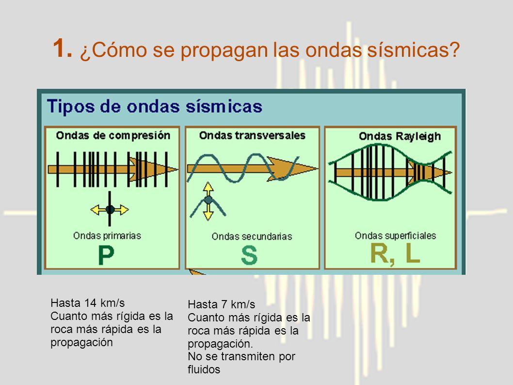 1. ¿Cómo se propagan las ondas sísmicas? Hasta 14 km/s Cuanto más rígida es la roca más rápida es la propagación Hasta 7 km/s Cuanto más rígida es la