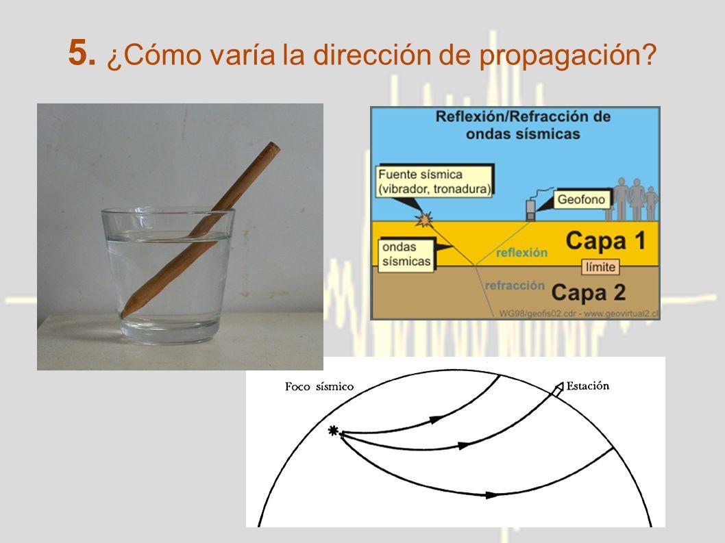 5. ¿Cómo varía la dirección de propagación?