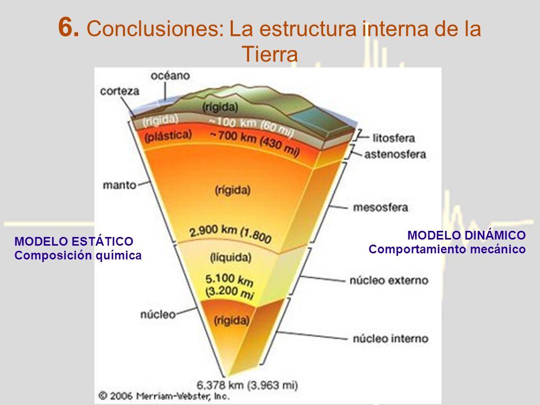 6. Conclusiones: La estructura interna de la Tierra MODELO ESTÁTICO Composición química MODELO DINÁMICO Comportamiento mecánico