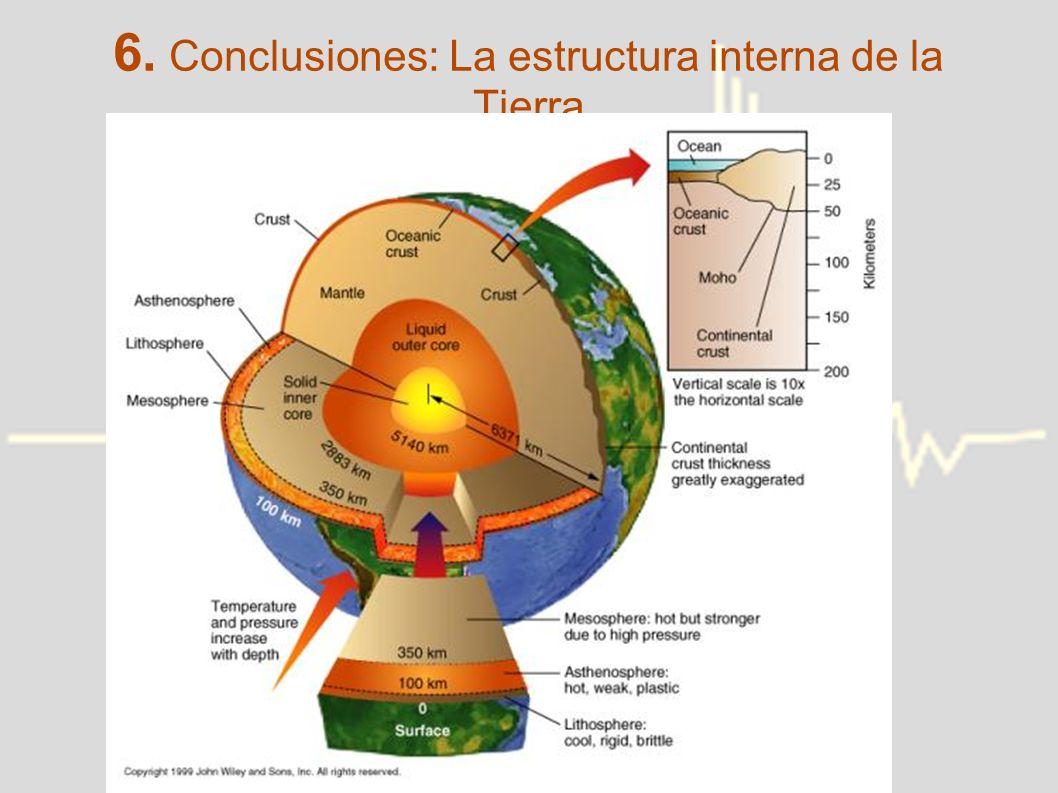 6. Conclusiones: La estructura interna de la Tierra