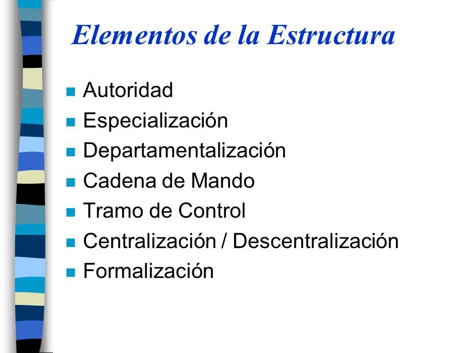 Elementos de la Estructura n Autoridad n Especialización n Departamentalización n Cadena de Mando n Tramo de Control n Centralización / Descentralización n Formalización