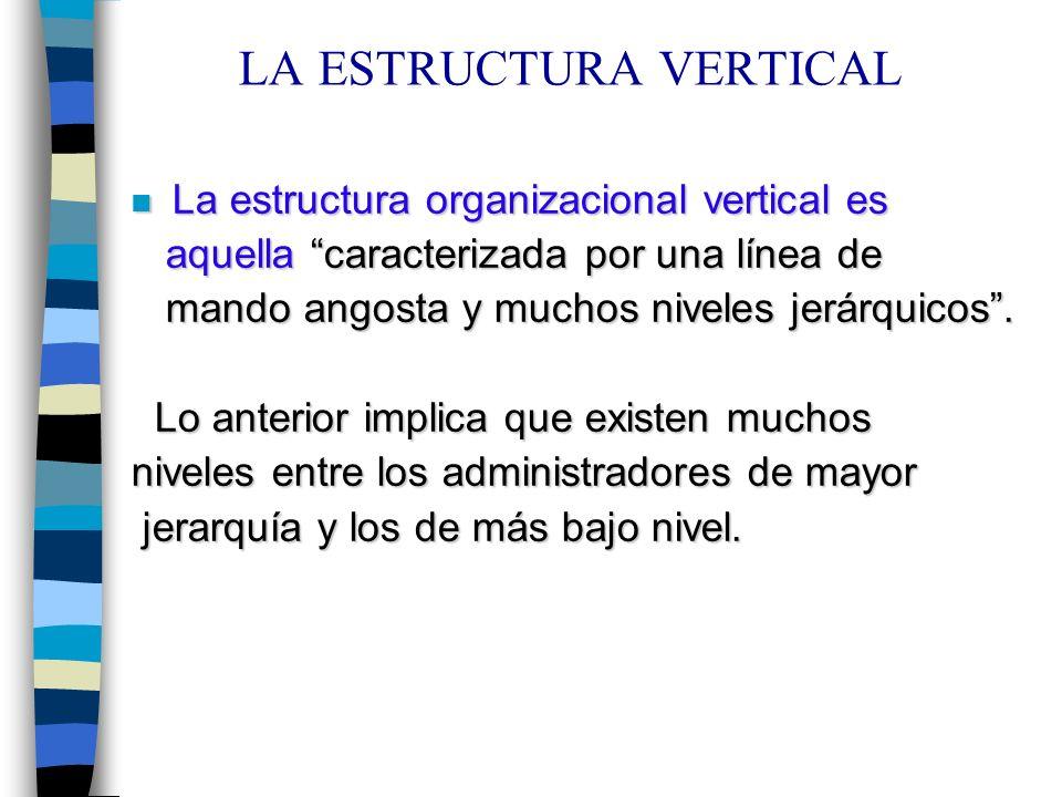 LA ESTRUCTURA VERTICAL n La estructura organizacional vertical es aquella caracterizada por una línea de aquella caracterizada por una línea de mando angosta y muchos niveles jerárquicos.