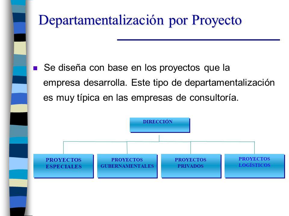 n Se diseña con base en los proyectos que la empresa desarrolla.