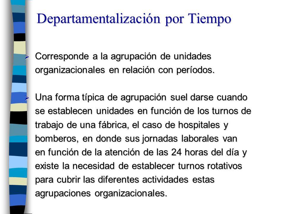 Corresponde a la agrupación de unidades Corresponde a la agrupación de unidades organizacionales en relación con períodos.