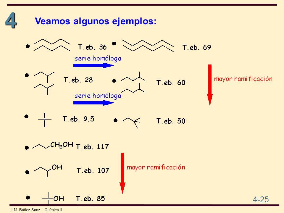 4 4-25 J.M. Báñez Sanz Química II. Veamos algunos ejemplos: