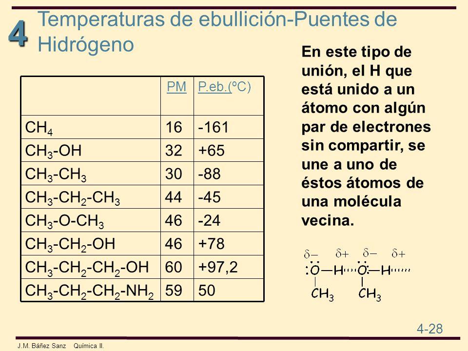 4 4-28 J.M. Báñez Sanz Química II. En este tipo de unión, el H que está unido a un átomo con algún par de electrones sin compartir, se une a uno de és