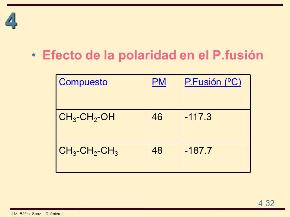 4 4-32 J.M. Báñez Sanz Química II. Efecto de la polaridad en el P.fusión -187.748CH 3 -CH 2 -CH 3 -117.346CH 3 -CH 2 -OH P.Fusión (ºC)PMCompuesto