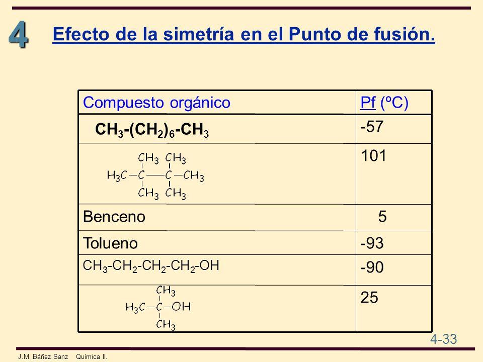 4 4-33 J.M. Báñez Sanz Química II. Efecto de la simetría en el Punto de fusión. 25 -90 CH 3 -CH 2 -CH 2 -CH 2 -OH -93Tolueno 5Benceno 101 -57 Pf (ºC)C