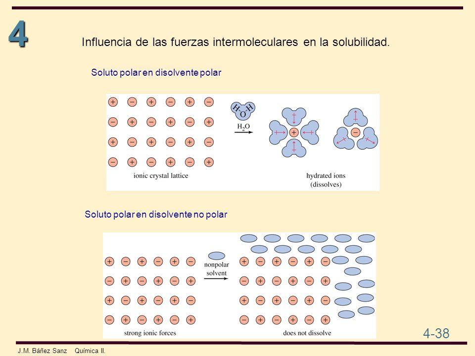 4 4-38 J.M. Báñez Sanz Química II. Influencia de las fuerzas intermoleculares en la solubilidad. Soluto polar en disolvente polar Soluto polar en diso