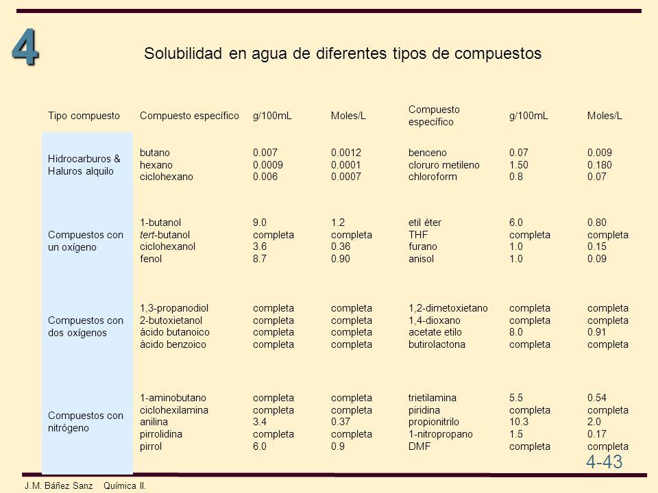 4 4-43 J.M. Báñez Sanz Química II. 0.54 completa 2.0 0.17 completa 5.5 completa 10.3 1.5 completa trietilamina piridina propionitrilo 1-nitropropano D