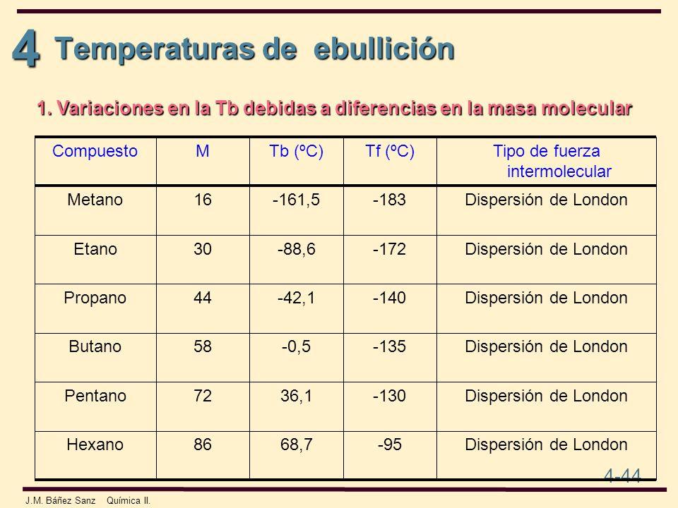 4 4-44 J.M. Báñez Sanz Química II. Temperaturas de ebullición Dispersión de London-9568,786Hexano Dispersión de London-13036,172Pentano Dispersión de