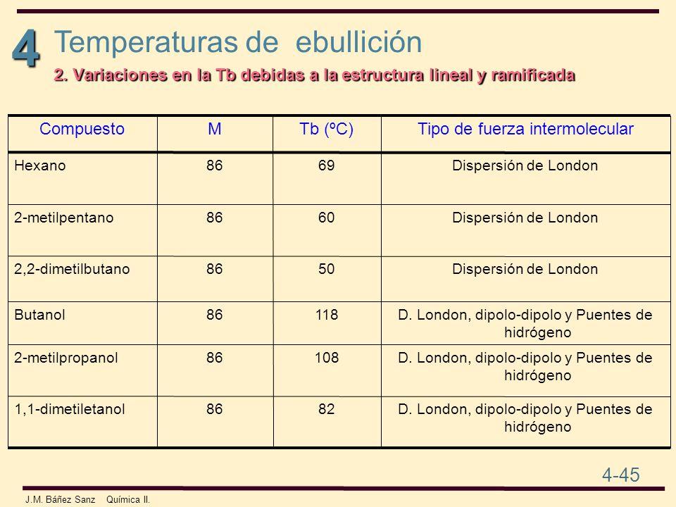 4 4-45 J.M. Báñez Sanz Química II. 2. Variaciones en la Tb debidas a la estructura lineal y ramificada Temperaturas de ebullición D. London, dipolo-di
