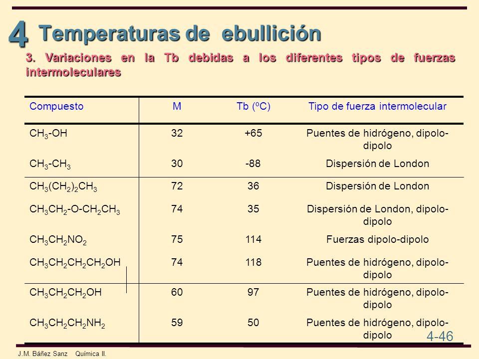 4 4-46 J.M. Báñez Sanz Química II. 3. Variaciones en la Tb debidas a los diferentes tipos de fuerzas intermoleculares Puentes de hidrógeno, dipolo- di