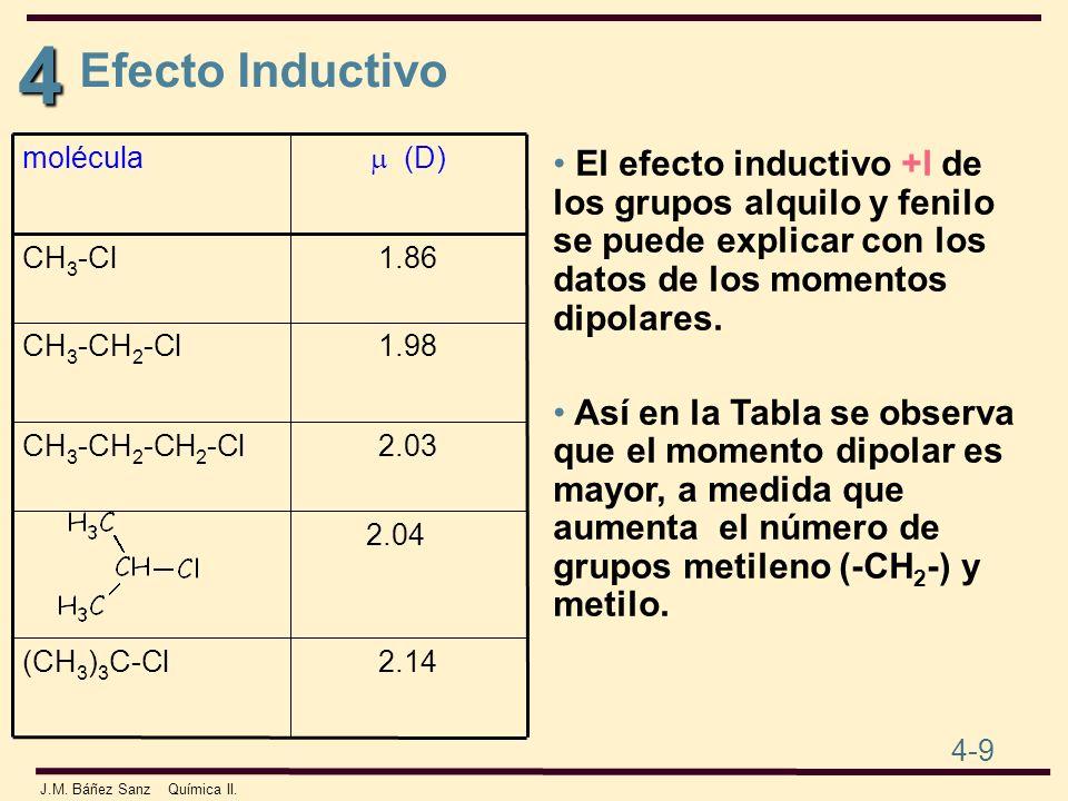 4 4-9 J.M. Báñez Sanz Química II. 2.14(CH 3 ) 3 C-Cl 2.04 2.03CH 3 -CH 2 -CH 2 -Cl 1.98CH 3 -CH 2 -Cl 1.86CH 3 -Cl (D) molécula El efecto inductivo +I