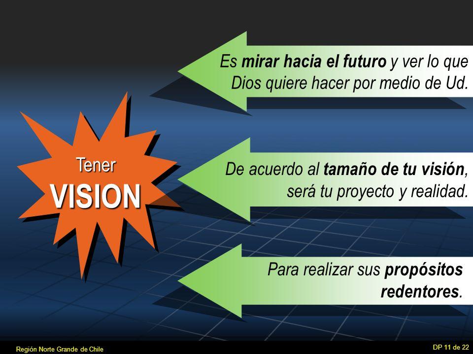 TenerVISION Es mirar hacia el futuro y ver lo que Dios quiere hacer por medio de Ud.