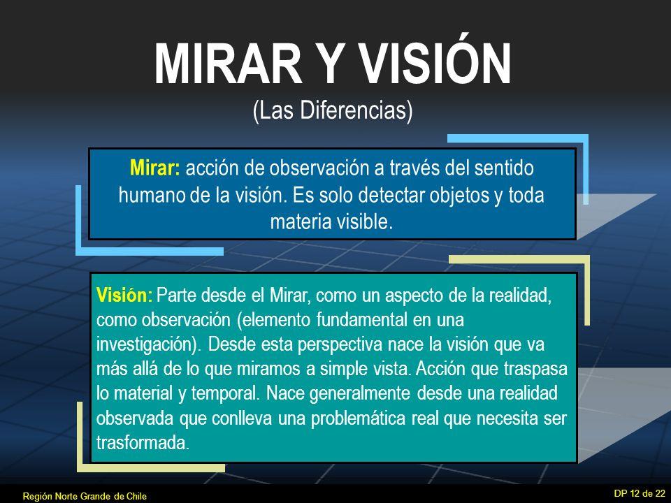 MIRAR Y VISIÓN DP 12 de 22 Mirar: acción de observación a través del sentido humano de la visión.