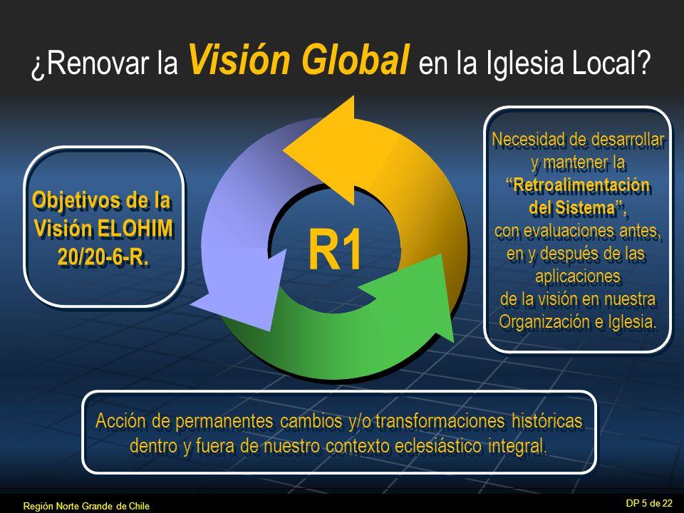 ¿Renovar la Visión Global en la Iglesia Local.R1 Objetivos de la Visión ELOHIM 20/20-6-R.