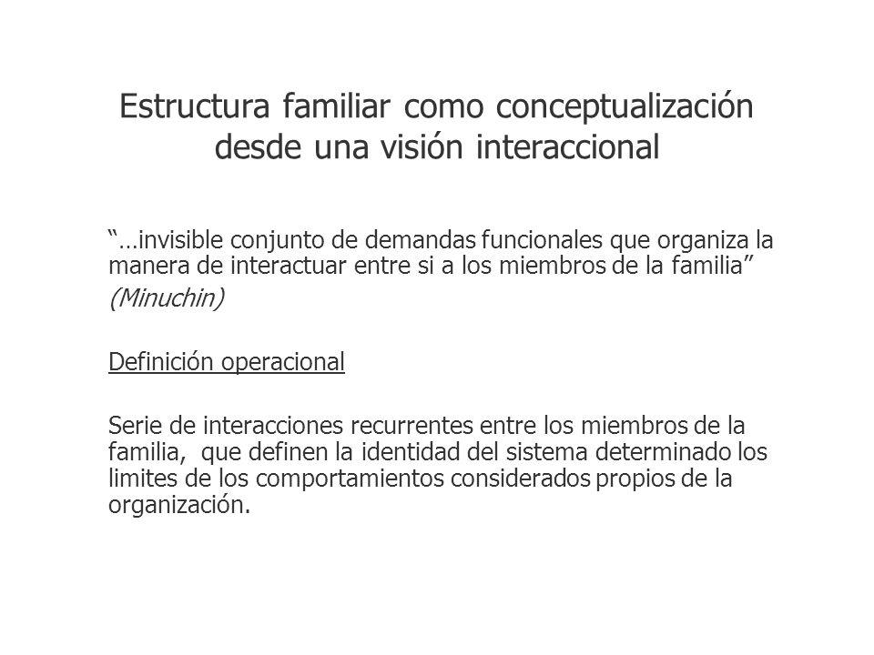 Estructura familiar como conceptualización desde una visión interaccional …invisible conjunto de demandas funcionales que organiza la manera de intera