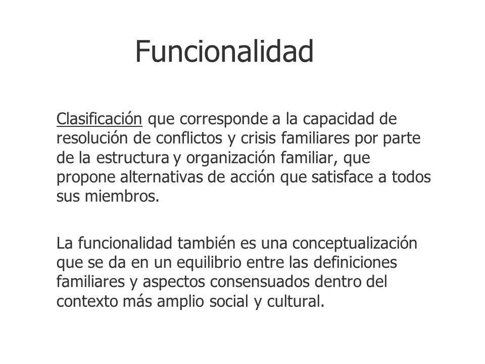 Funcionalidad Clasificación que corresponde a la capacidad de resolución de conflictos y crisis familiares por parte de la estructura y organización f
