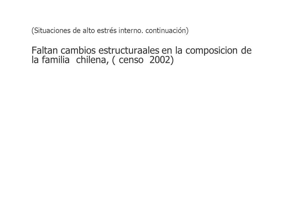 (Situaciones de alto estrés interno. continuación) Faltan cambios estructuraales en la composicion de la familia chilena, ( censo 2002)