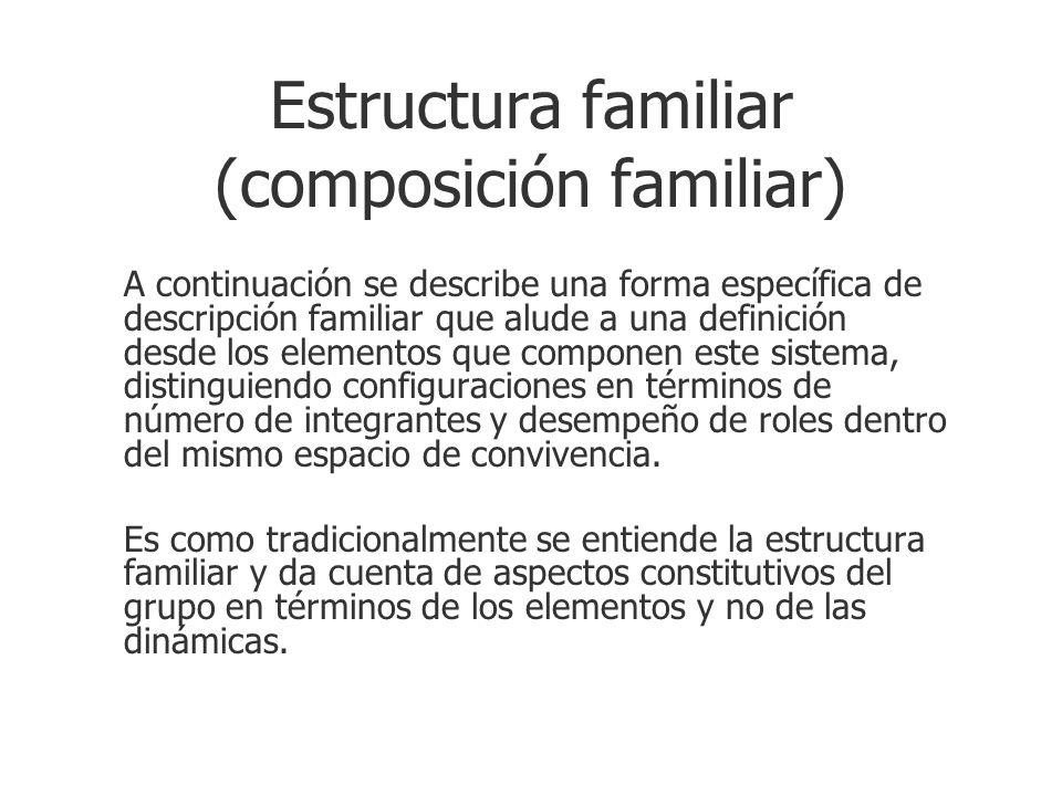 Estructura familiar (composición familiar) A continuación se describe una forma específica de descripción familiar que alude a una definición desde lo
