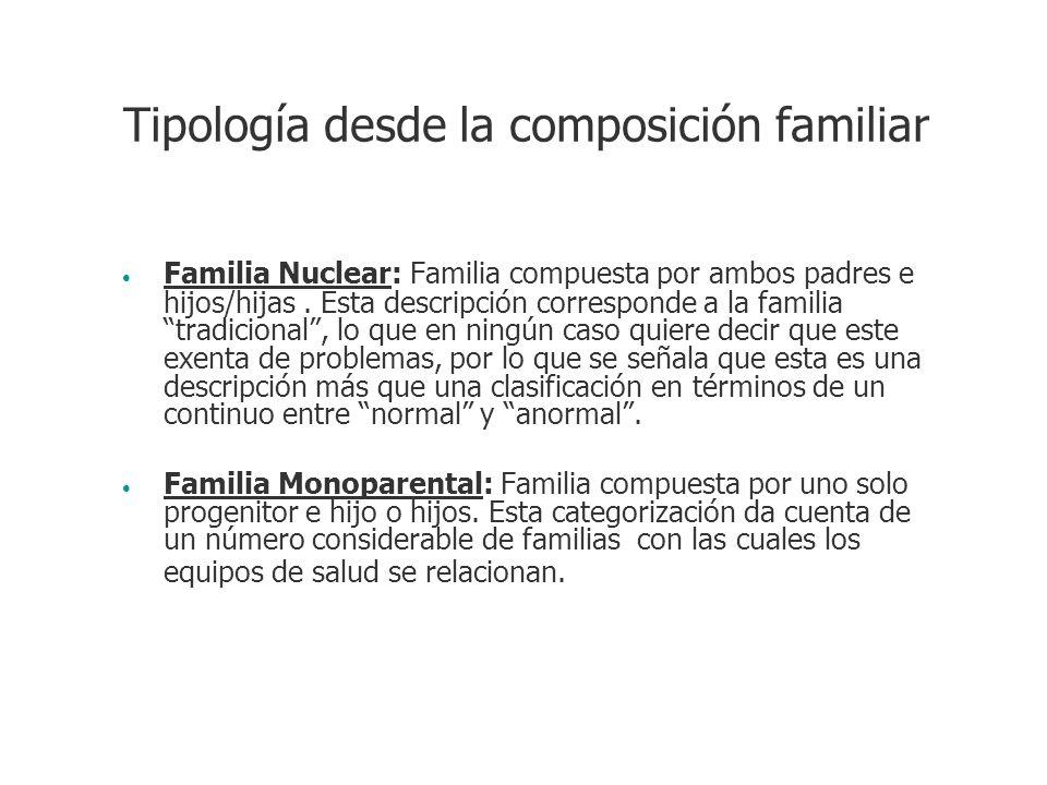 Tipología desde la composición familiar Familia Nuclear: Familia compuesta por ambos padres e hijos/hijas. Esta descripción corresponde a la familia t