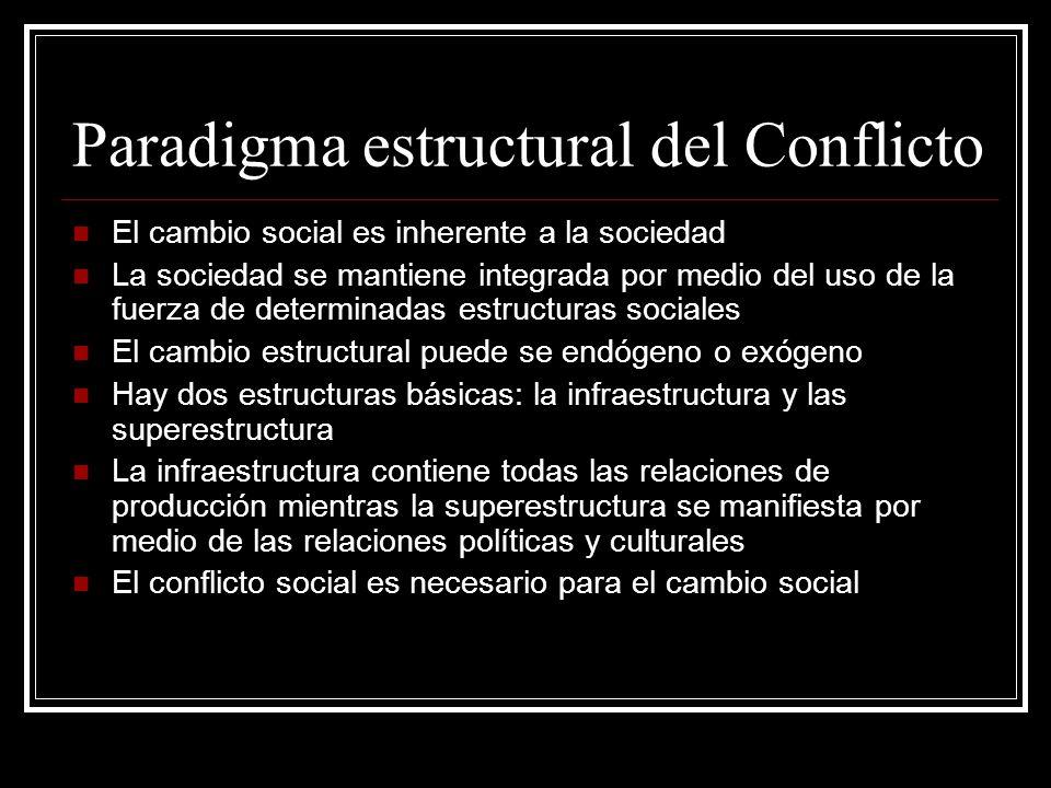 Paradigma estructural del Conflicto El cambio social es inherente a la sociedad La sociedad se mantiene integrada por medio del uso de la fuerza de de