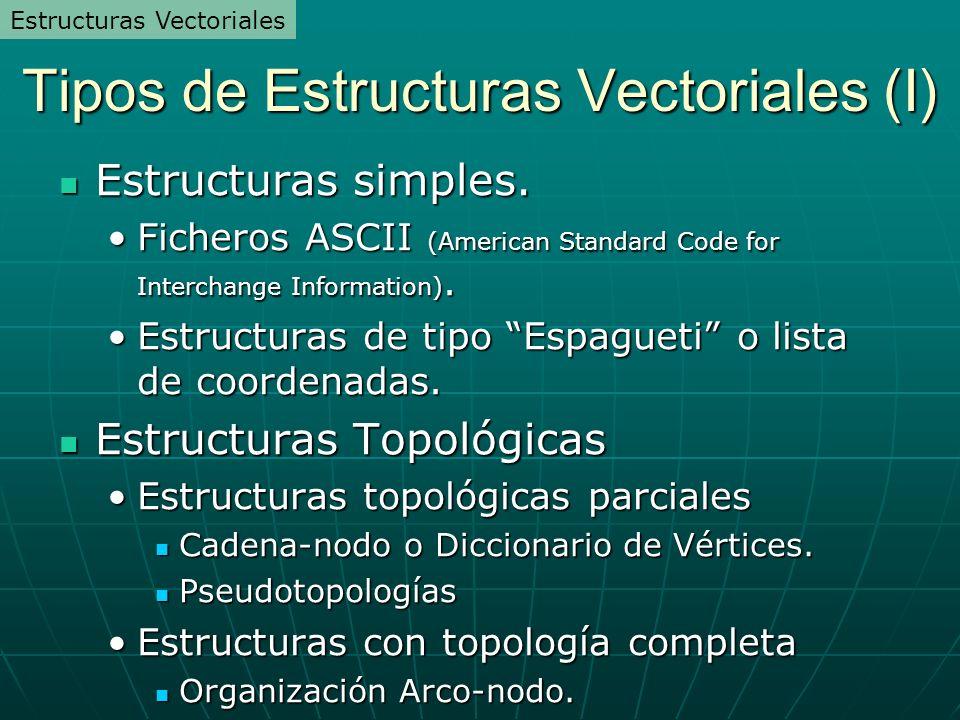Tipos de Estructuras Vectoriales (I) Estructuras simples. Estructuras simples. Ficheros ASCII (American Standard Code for Interchange Information).Fic