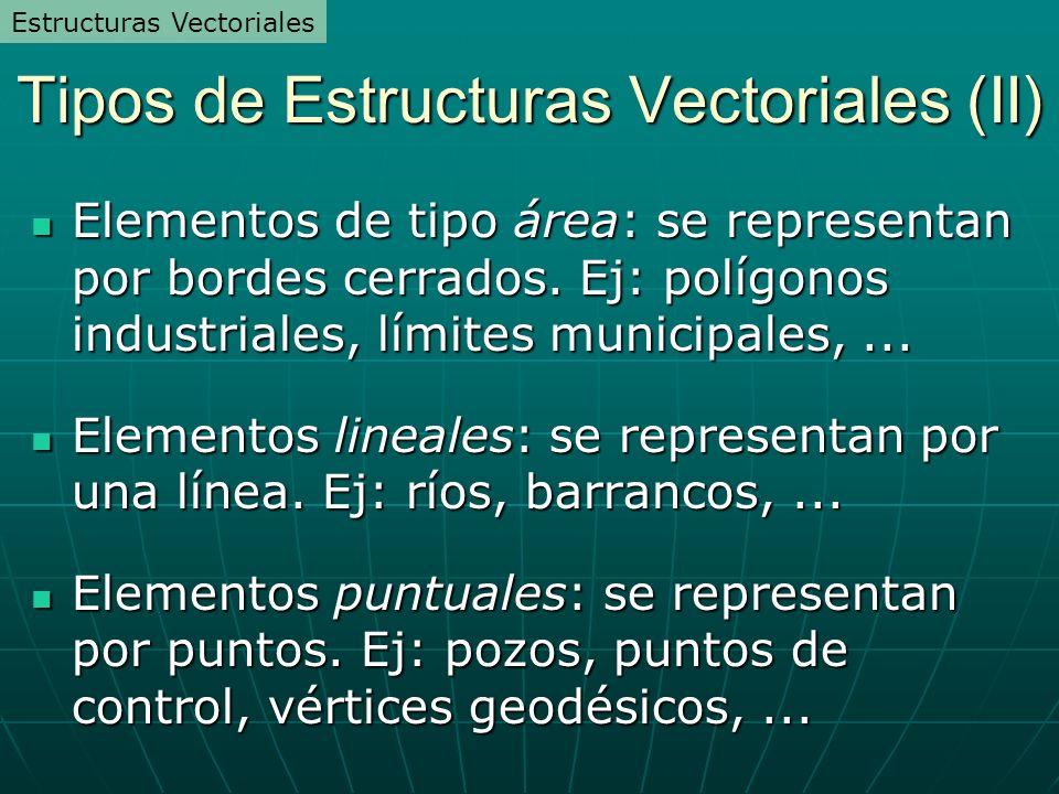 Tipos de Estructuras Vectoriales (II) Elementos de tipo área: se representan por bordes cerrados. Ej: polígonos industriales, límites municipales,...