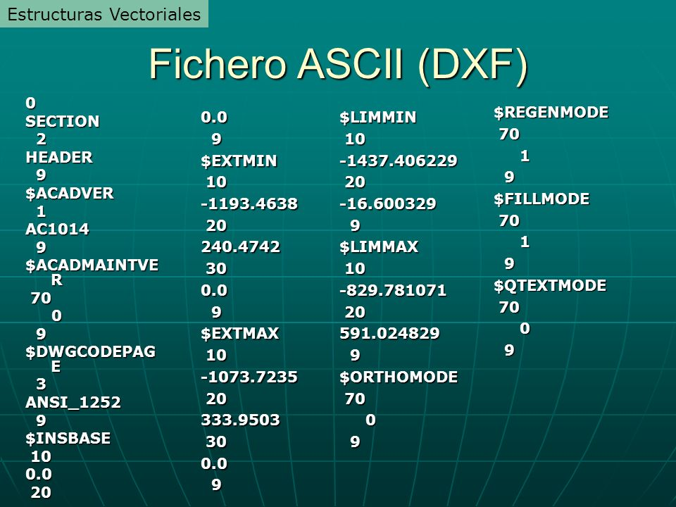 Fichero ASCII (DXF) 0SECTION 2HEADER 9$ACADVER 1AC1014 9 $ACADMAINTVE R 70 70 0 9 $DWGCODEPAG E 3ANSI_1252 9$INSBASE 10 100.0 20 20 0.0 9$EXTMIN 10 10-1193.4638 20 20240.4742 30 300.0 9$EXTMAX 10 10-1073.7235 20 20333.9503 30 300.0 9$LIMMIN 10 10-1437.406229 20 20-16.600329 9$LIMMAX 10 10-829.781071 20 20591.024829 9$ORTHOMODE 70 70 0 9 $REGENMODE 1 9$FILLMODE 1 9$QTEXTMODE 0 9 Estructuras Vectoriales