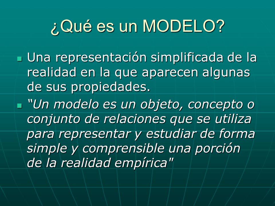 ¿Qué es un MODELO? Una representación simplificada de la realidad en la que aparecen algunas de sus propiedades. Una representación simplificada de la