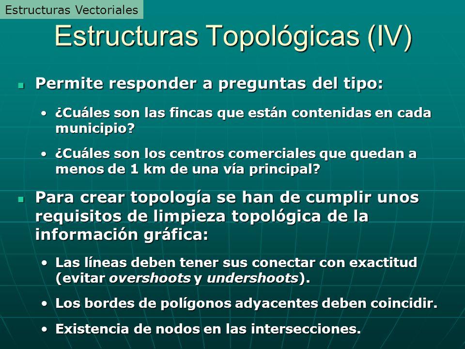 Estructuras Topológicas (IV) Permite responder a preguntas del tipo: Permite responder a preguntas del tipo: ¿ Cu á les son las fincas que est á n con