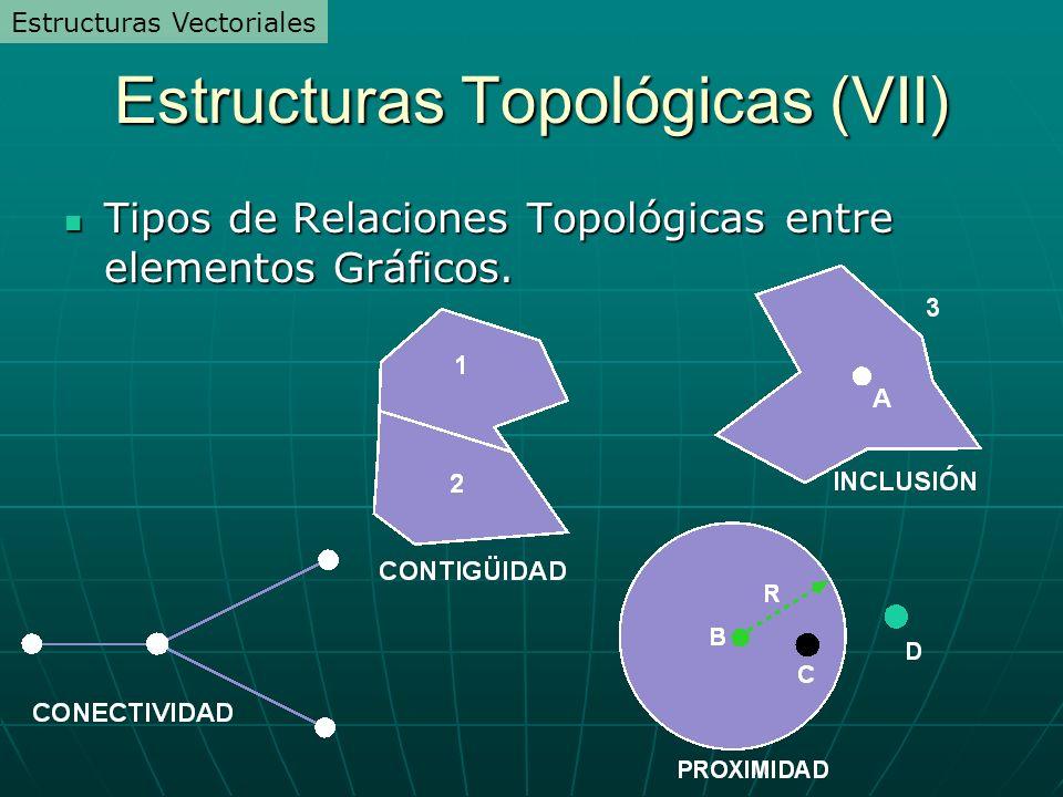 Estructuras Topológicas (VII) Tipos de Relaciones Topológicas entre elementos Gráficos. Tipos de Relaciones Topológicas entre elementos Gráficos. Estr