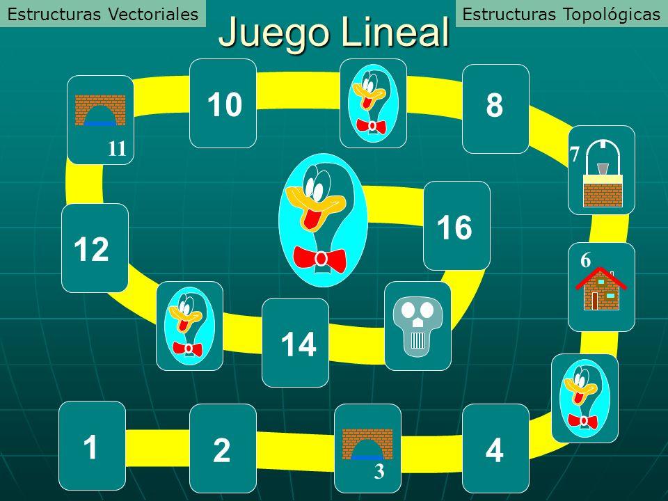 24 8 1012 1614 3 6 7 11 Juego Lineal Estructuras TopológicasEstructuras Vectoriales 1