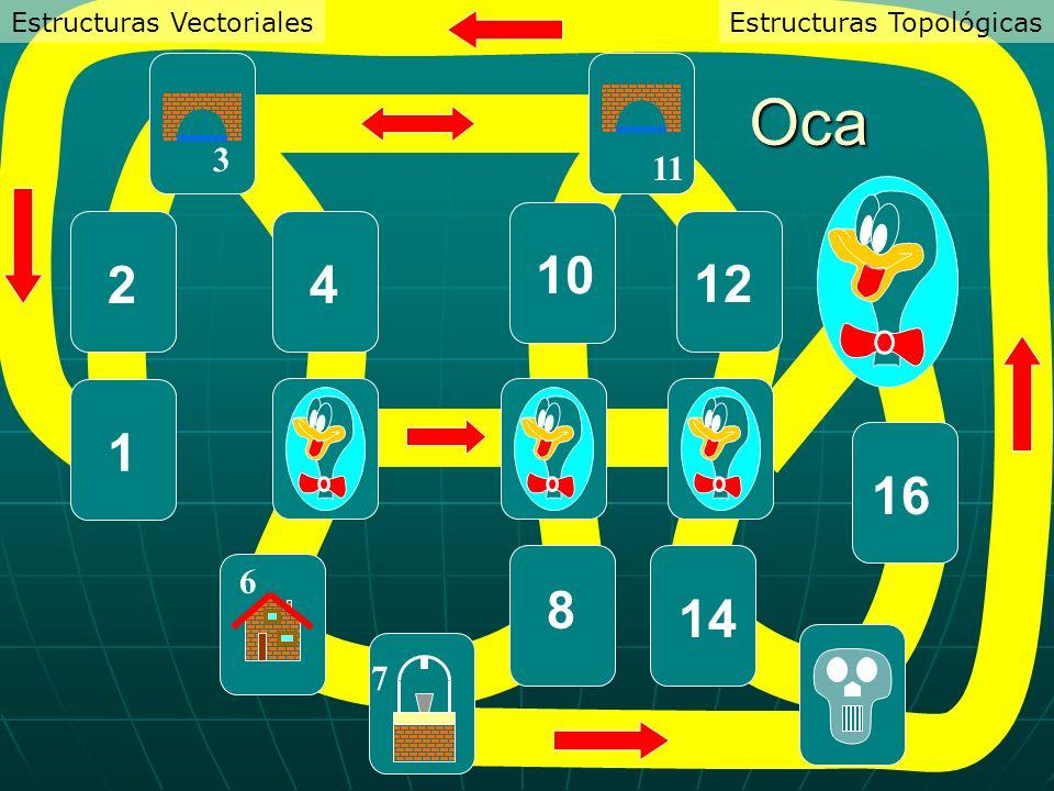 24 8 1012 1614 3 6 7 11 Oca Estructuras TopológicasEstructuras Vectoriales 1