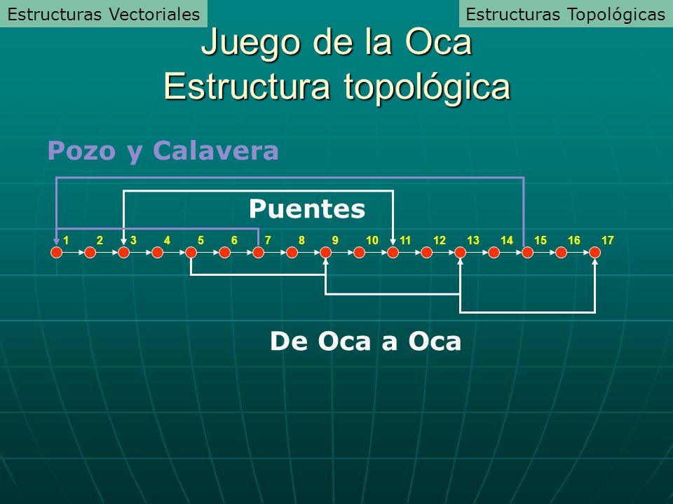 1361716251512414119131087 De Oca a Oca Pozo y Calavera Puentes Juego de la Oca Estructura topológica Estructuras TopológicasEstructuras Vectoriales