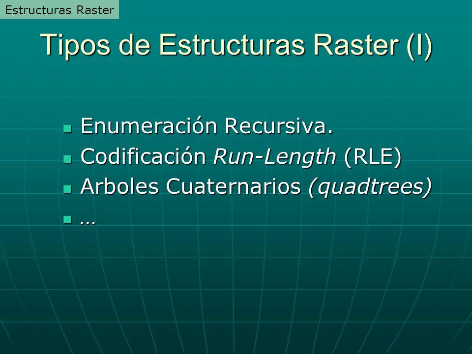 Tipos de Estructuras Raster (I) Enumeración Recursiva. Enumeración Recursiva. Codificación Run-Length (RLE) Codificación Run-Length (RLE) Arboles Cuat
