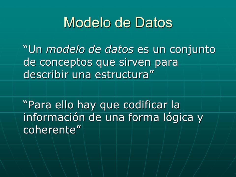 Modelo de Datos Un modelo de datos es un conjunto de conceptos que sirven para describir una estructura Para ello hay que codificar la información de