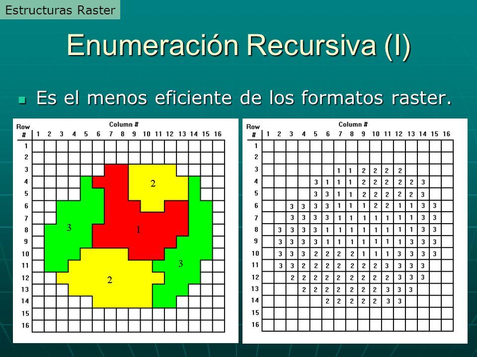 Enumeración Recursiva (I) Es el menos eficiente de los formatos raster. Es el menos eficiente de los formatos raster. Estructuras Raster