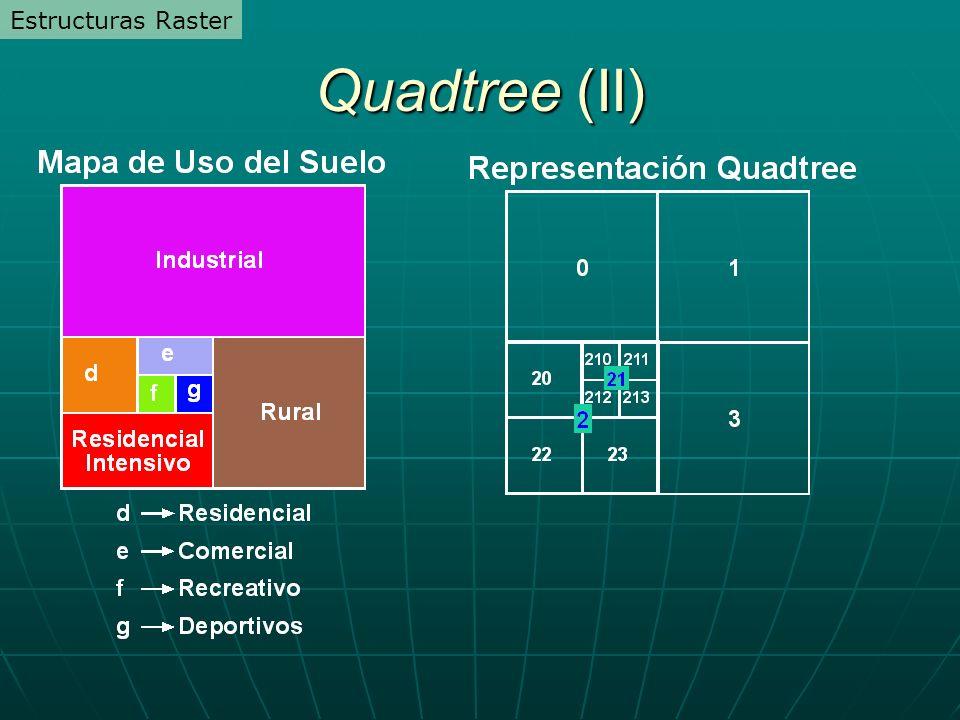 Quadtree (II) Estructuras Raster