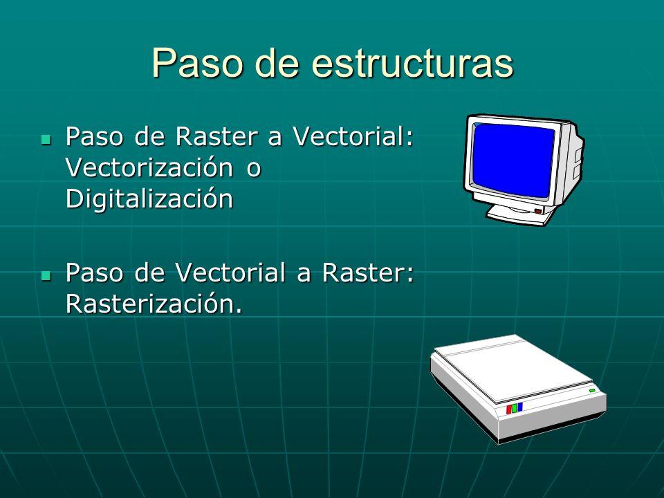 Paso de estructuras Paso de Raster a Vectorial: Vectorización o Digitalización Paso de Raster a Vectorial: Vectorización o Digitalización Paso de Vect