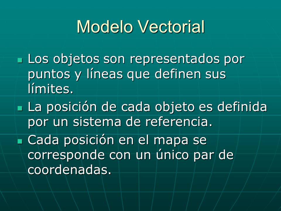 Modelo Vectorial Los objetos son representados por puntos y líneas que definen sus límites. Los objetos son representados por puntos y líneas que defi