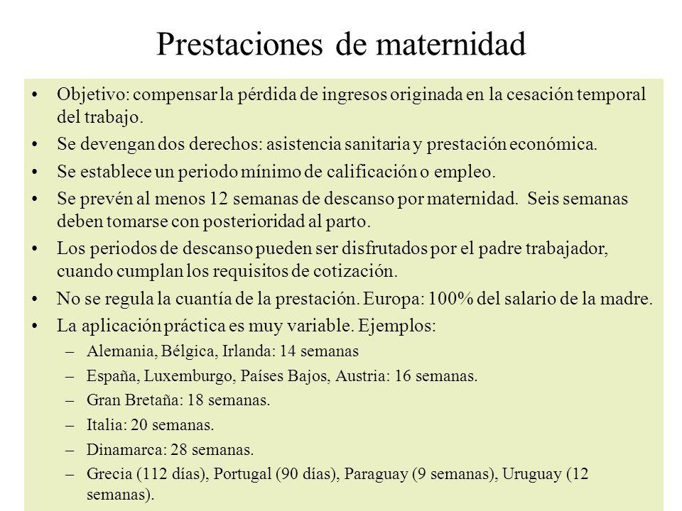 Prestaciones de maternidad Objetivo: compensar la pérdida de ingresos originada en la cesación temporal del trabajo.