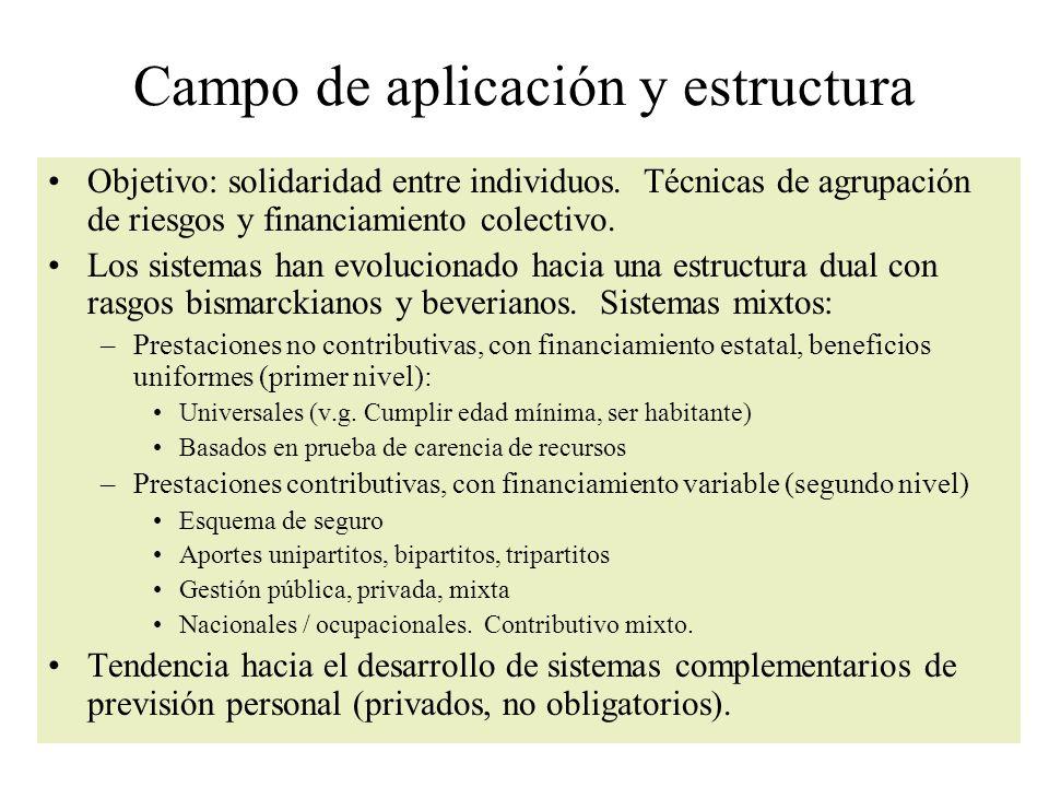 Campo de aplicación y estructura Objetivo: solidaridad entre individuos.