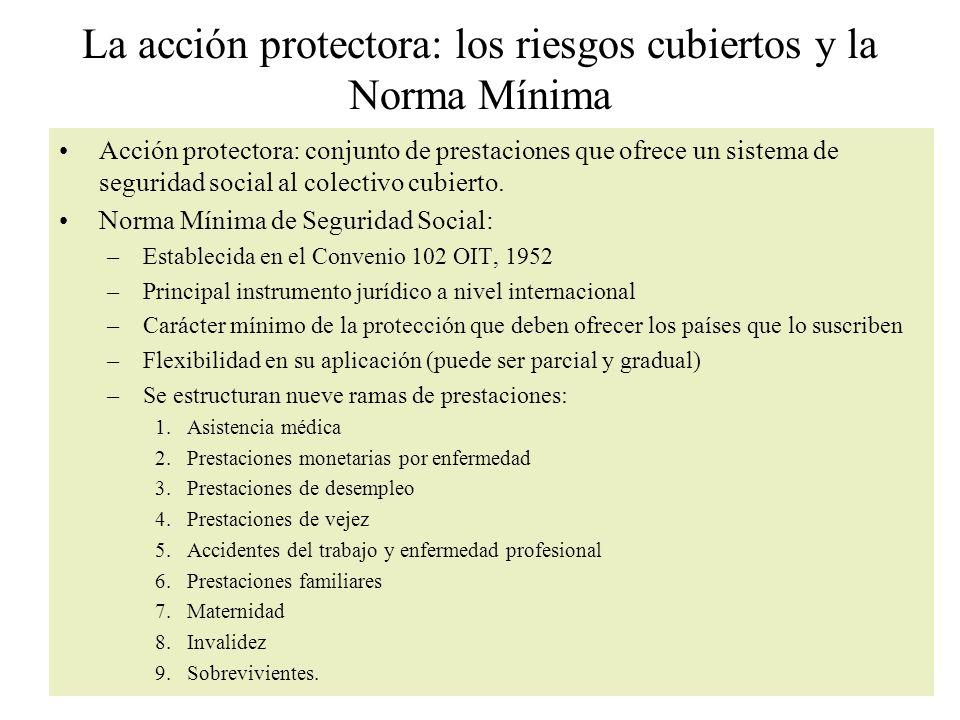 La acción protectora: los riesgos cubiertos y la Norma Mínima Acción protectora: conjunto de prestaciones que ofrece un sistema de seguridad social al colectivo cubierto.